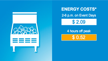 PG&E Peak Day Pricing: OnlineCalculator