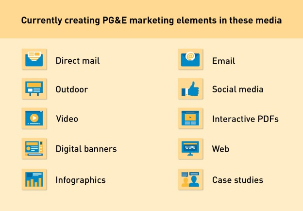 PGE-Infographic-2jpg.jpg