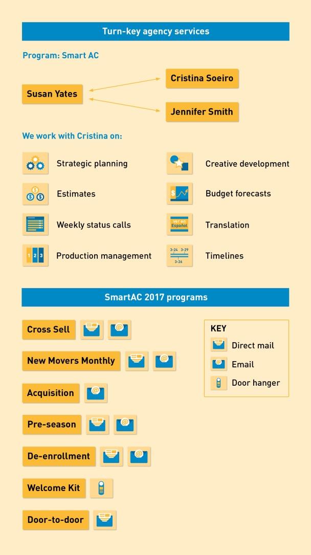 PGE-Infographic-3.jpg
